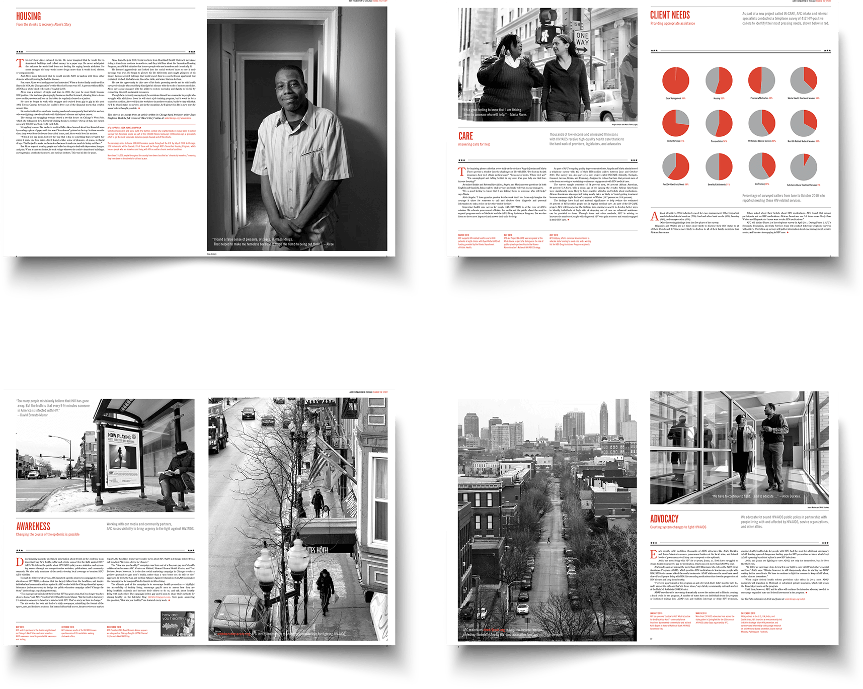 AIDS Foundation of Chicago annual report